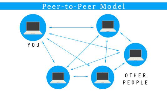 Peer 2 Peer Production  as the Alternative to Capitalism:  A New Communist Horizon Jakob Rigi [*]